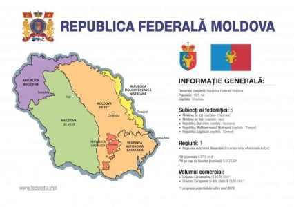 republica-federală-moldova